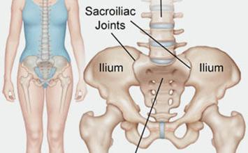 pelvic tilt image
